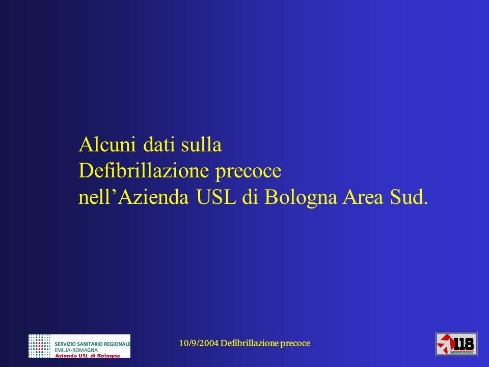 10/9/2004 Defibrillazione precoce Alcuni dati sulla Defibrillazione precoce nellAzienda USL di Bologna Area Sud.