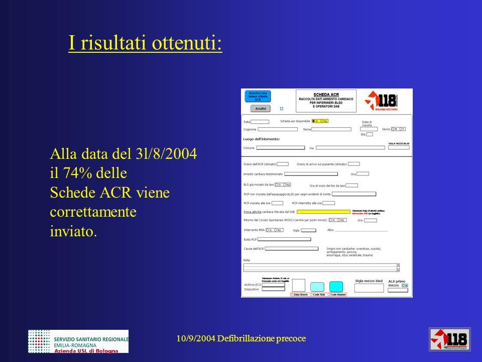 10/9/2004 Defibrillazione precoce I risultati ottenuti: Alla data del 3l/8/2004 il 74% delle Schede ACR viene correttamente inviato.