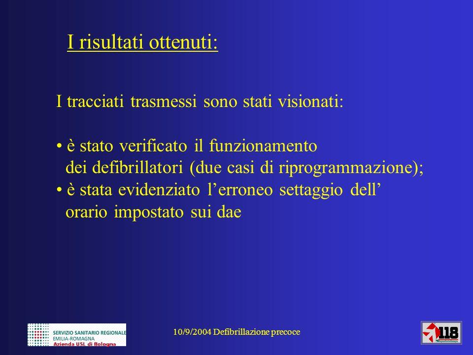 10/9/2004 Defibrillazione precoce I risultati ottenuti: I tracciati trasmessi sono stati visionati: è stato verificato il funzionamento dei defibrilla