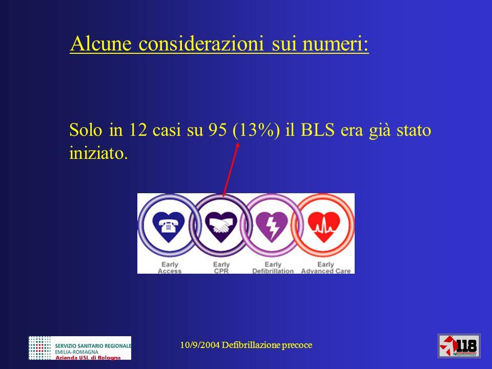 10/9/2004 Defibrillazione precoce Alcune considerazioni sui numeri: Solo in 12 casi su 95 (13%) il BLS era già stato iniziato.