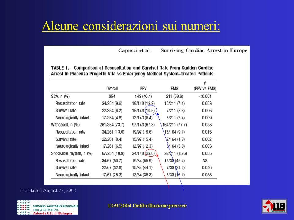 10/9/2004 Defibrillazione precoce Alcune considerazioni sui numeri: Circulation August 27, 2002
