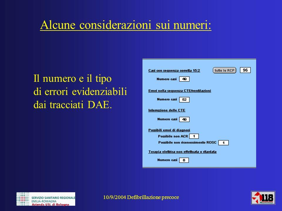 10/9/2004 Defibrillazione precoce Il numero e il tipo di errori evidenziabili dai tracciati DAE. Alcune considerazioni sui numeri: