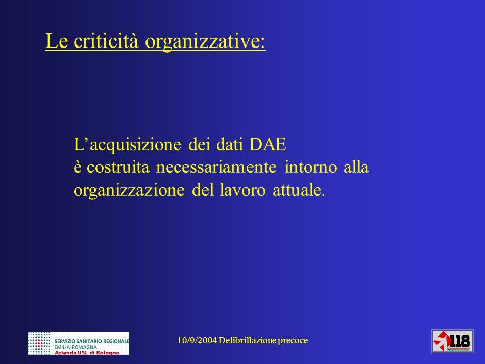 10/9/2004 Defibrillazione precoce Le criticità organizzative: Lacquisizione dei dati DAE è costruita necessariamente intorno alla organizzazione del l