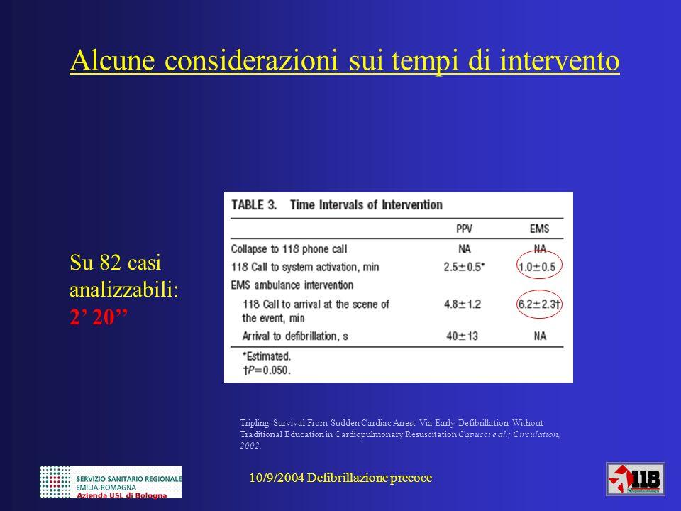 10/9/2004 Defibrillazione precoce Su 82 casi analizzabili: 2 20 Alcune considerazioni sui tempi di intervento Tripling Survival From Sudden Cardiac Ar