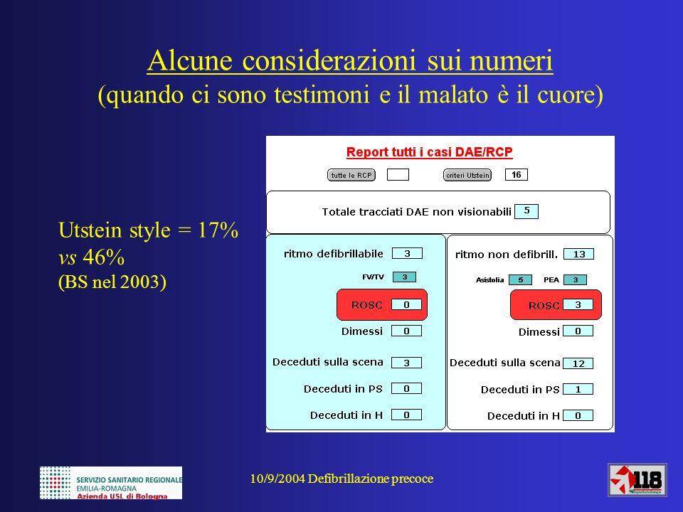 10/9/2004 Defibrillazione precoce Alcune considerazioni sui numeri (quando ci sono testimoni e il malato è il cuore) Utstein style = 17% vs 46% (BS ne