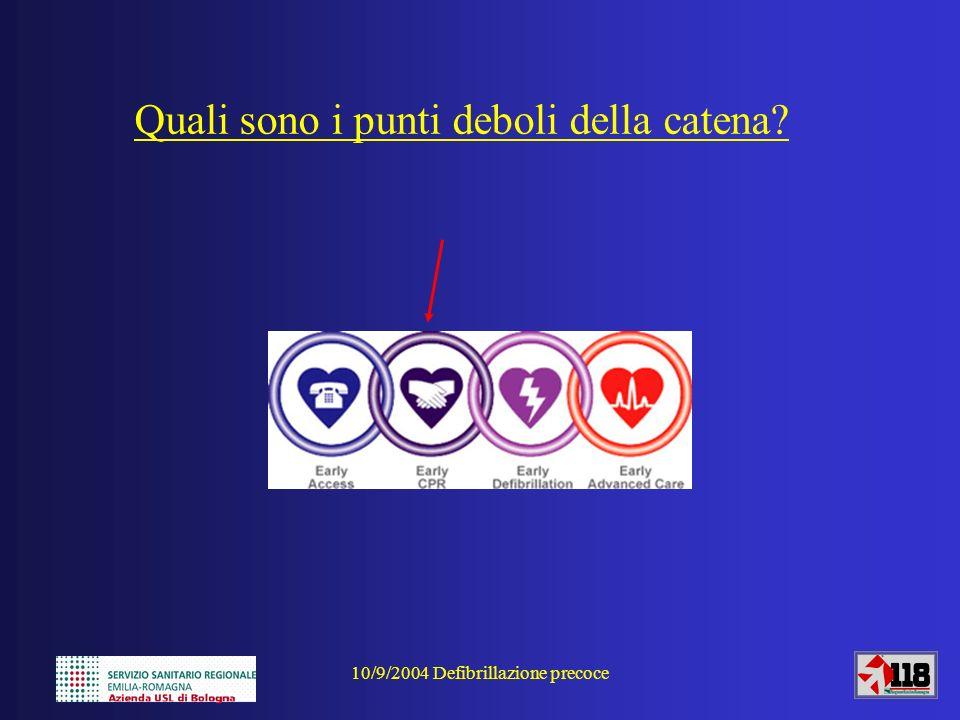 10/9/2004 Defibrillazione precoce Quali sono i punti deboli della catena?