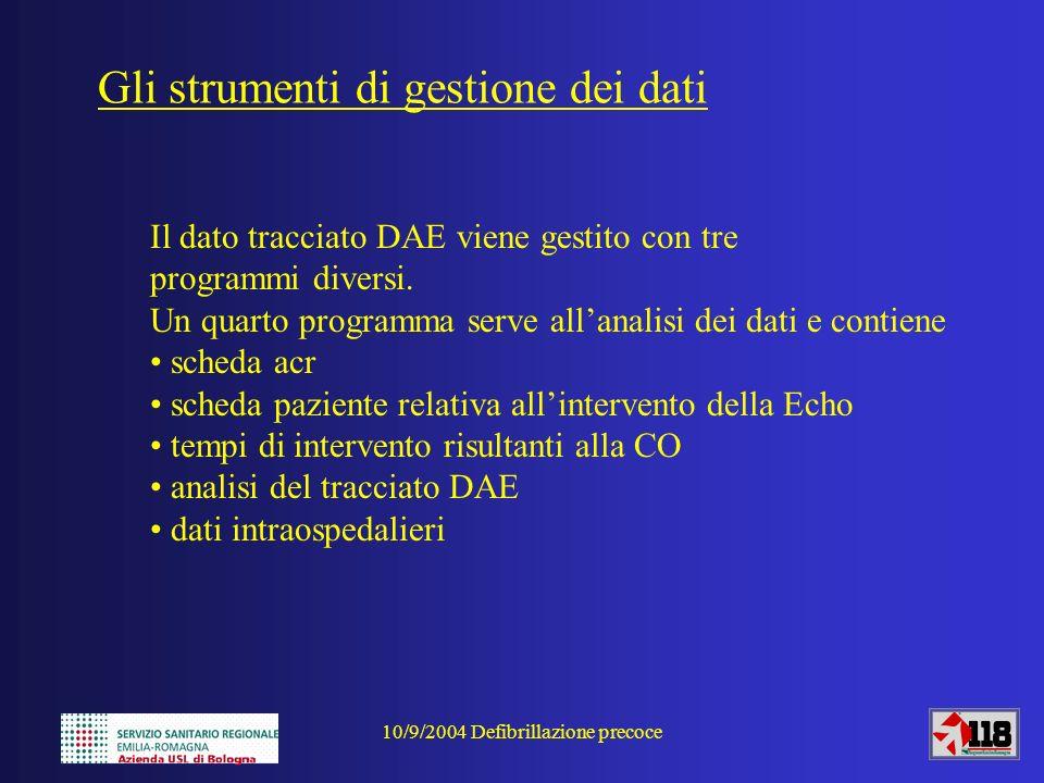 10/9/2004 Defibrillazione precoce Il dato tracciato DAE viene gestito con tre programmi diversi. Un quarto programma serve allanalisi dei dati e conti