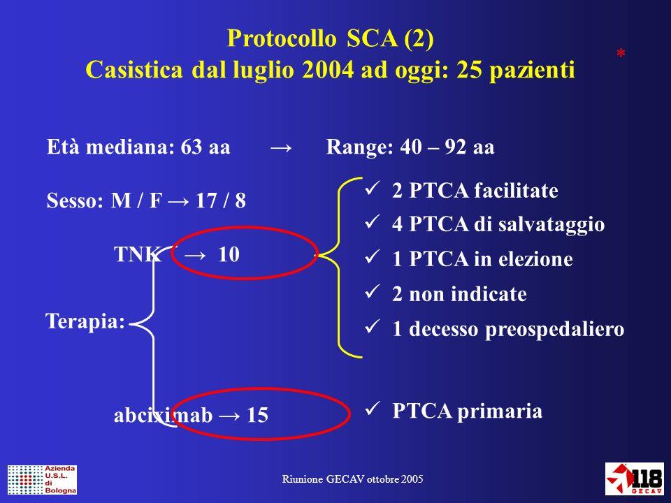 Riunione GECAV ottobre 2005 Quando non possiamo esprimerla con i numeri, la nostra conoscenza è povera e insoddisfacente.