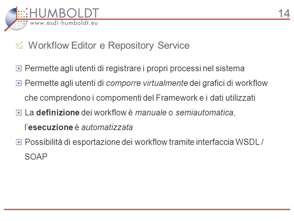 14 Workflow Editor e Repository Service Permette agli utenti di registrare i propri processi nel sistema Permette agli utenti di comporre virtualmente dei grafici di workflow che comprendono i compomenti del Framework e i dati utilizzati La definizione dei workflow è manuale o semiautomatica, lesecuzione è automatizzata Possibilità di esportazione dei workflow tramite interfaccia WSDL / SOAP