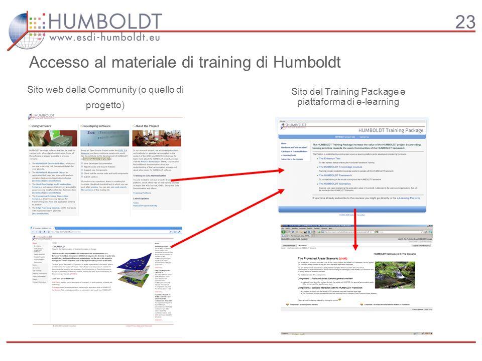 23 Accesso al materiale di training di Humboldt Sito web della Community (o quello di progetto) Sito del Training Package e piattaforma di e-learning