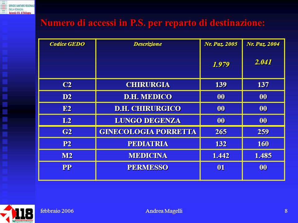 febbraio 2006Andrea Magelli8 Numero di accessi in P.S.