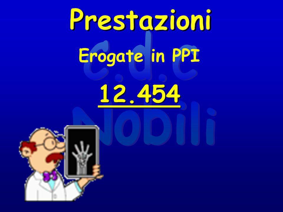 Erogate in PPI12.454