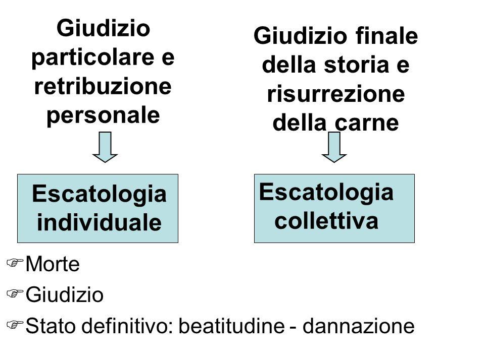 Morte Giudizio Stato definitivo: beatitudine - dannazione Escatologia individuale Escatologia collettiva Giudizio finale della storia e risurrezione d