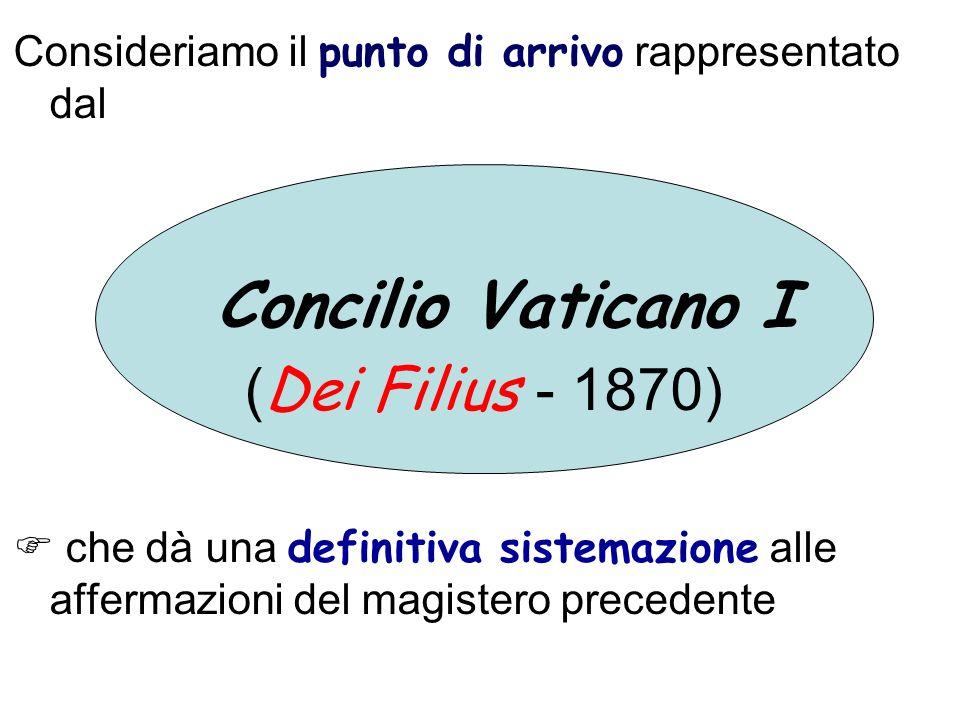 Consideriamo il punto di arrivo rappresentato dal Concilio Vaticano I ( Dei Filius - 1870) che dà una definitiva sistemazione alle affermazioni del ma