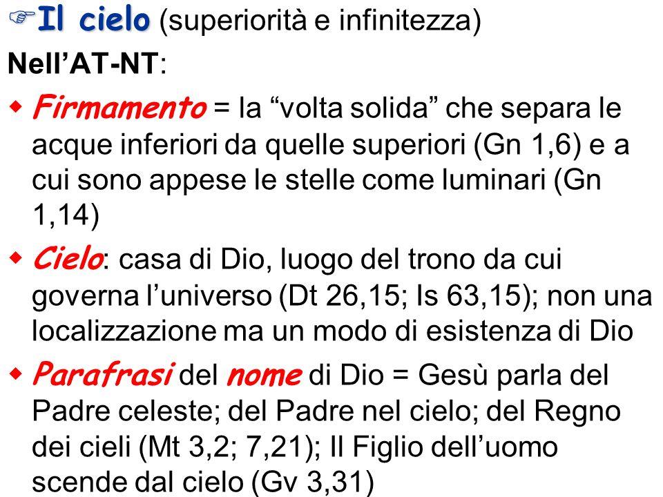 Il cielo Il cielo (superiorità e infinitezza) NellAT-NT: Firmamento = la volta solida che separa le acque inferiori da quelle superiori (Gn 1,6) e a c