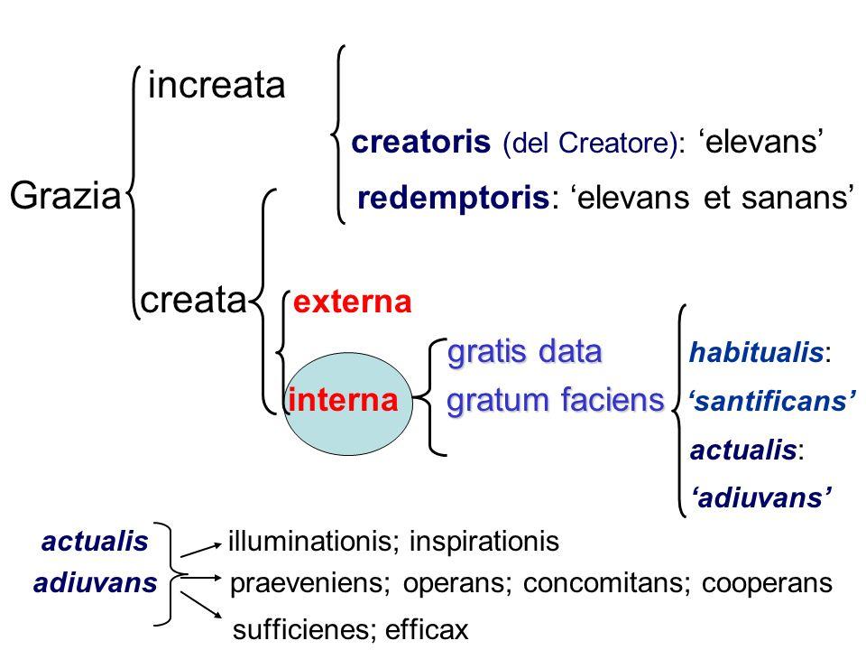 increata creatoris (del Creatore): elevans Grazia redemptoris: elevans et sanans creata externa gratis data gratis data habitualis: gratum faciens int