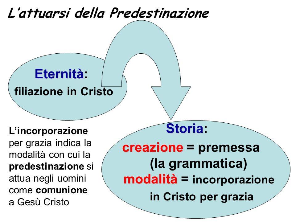 Lattuarsi della Predestinazione Eternità Eternità: filiazione in Cristo Storia Storia: creazione modalità creazione = premessa (la grammatica) modalit