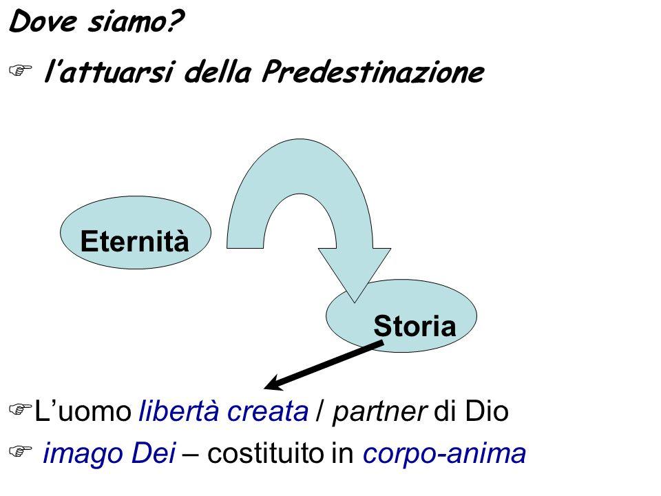 Dove siamo? lattuarsi della Predestinazione Eternità Storia Luomo libertà creata / partner di Dio imago Dei – costituito in corpo-anima