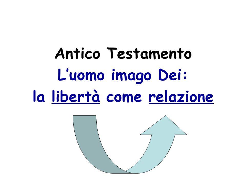 Antico Testamento Luomo imago Dei: la libertà come relazione