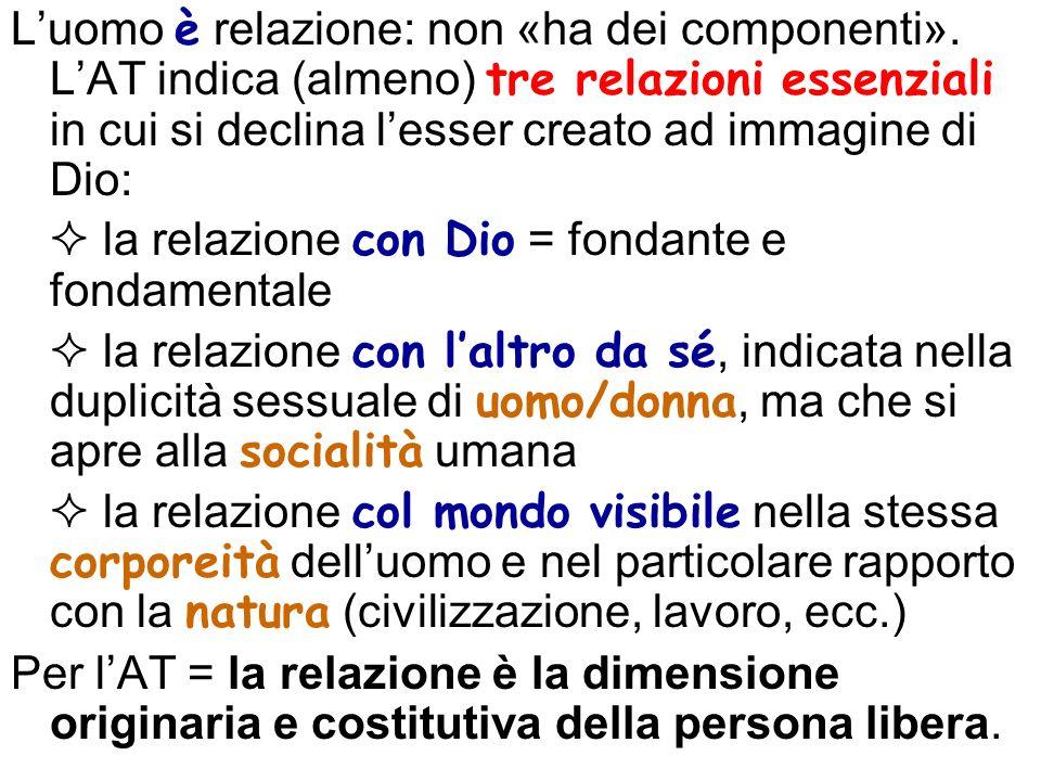 Luomo è relazione: non «ha dei componenti». LAT indica (almeno) tre relazioni essenziali in cui si declina lesser creato ad immagine di Dio: la relazi
