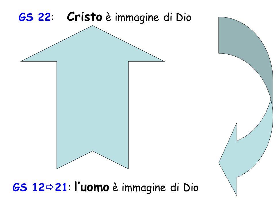 GS 22: Cristo è immagine di Dio GS 12 21: luomo è immagine di Dio