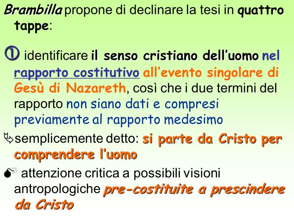 Brambilla Brambilla propone di declinare la tesi in quattro tappe : il senso cristiano delluomo identificare il senso cristiano delluomo nel rapporto