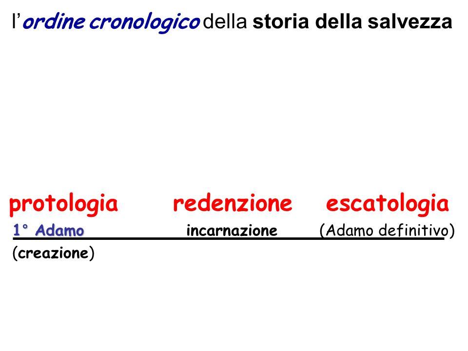 l ordine cronologico della storia della salvezza protologia redenzione escatologia 1° Adamo 1° Adamo incarnazione (Adamo definitivo) (creazione)
