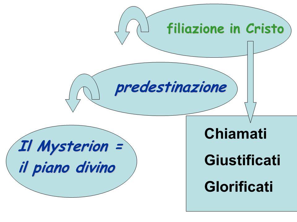 filiazione in Cristo filiazione in Cristo predestinazione predestinazione Il Mysterion = il piano divino Chiamati Giustificati Glorificati