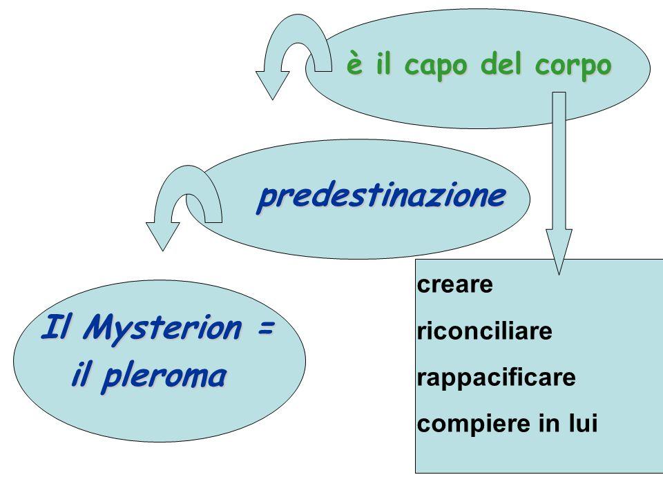 è il capo del corpo è il capo del corpo predestinazione predestinazione Il Mysterion = il pleroma il pleroma creare riconciliare rappacificare compier