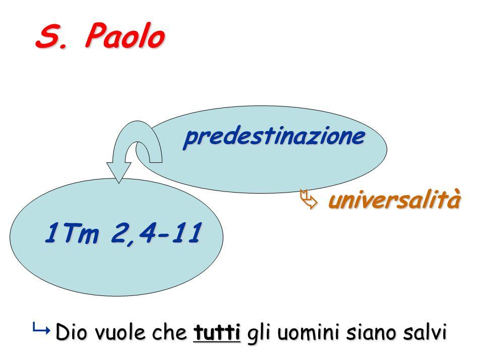 predestinazione predestinazione universalità universalità 1Tm 2,4-11 1Tm 2,4-11 Dio vuole che tutti gli uomini siano salvi Dio vuole che tutti gli uom