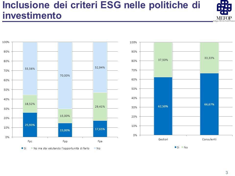 Inclusione dei criteri ESG nelle politiche di investimento 3