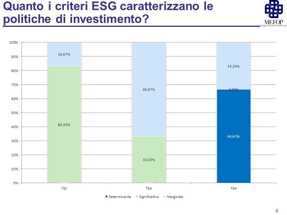 Quanto i criteri ESG caratterizzano le politiche di investimento 6
