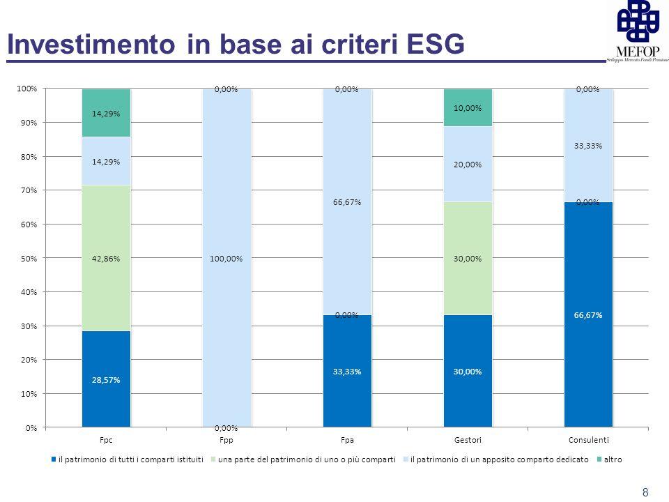 Investimento in base ai criteri ESG 8