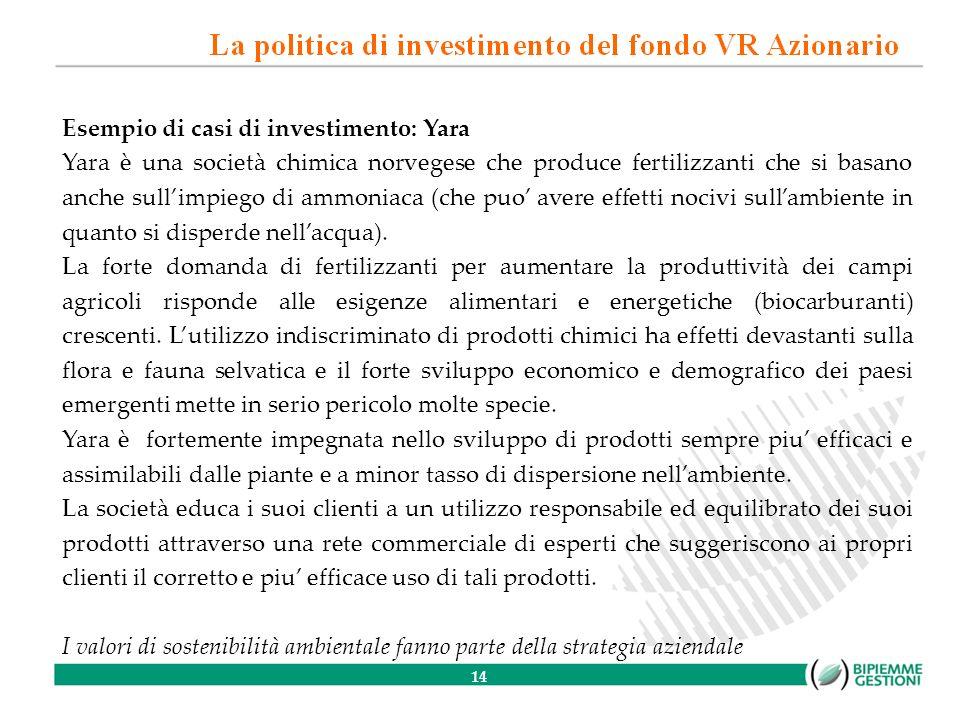 14 Esempio di casi di investimento: Yara Yara è una società chimica norvegese che produce fertilizzanti che si basano anche sullimpiego di ammoniaca (che puo avere effetti nocivi sullambiente in quanto si disperde nellacqua).