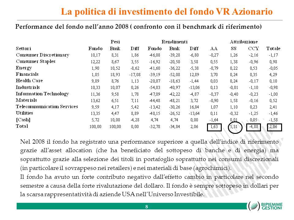 8 La politica di investimento del fondo VR Azionario Nel 2008 il fondo ha registrato una performance superiore a quella dellindice di riferimento grazie allasset allocation (che ha beneficiato del sottopeso di banche e di energia) ma soprattutto grazie alla selezione dei titoli in portafoglio soprattutto nei consumi discrezionali (in particolare il sovrappeso nei retailers) e nei materiali di base (agrochimici).