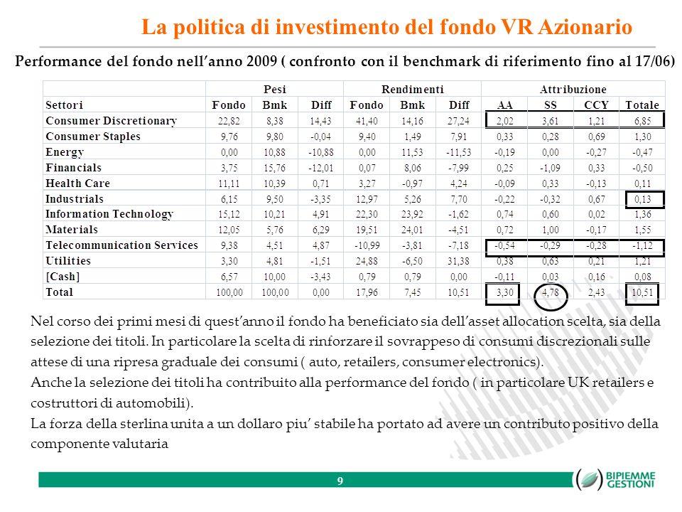 9 La politica di investimento del fondo VR Azionario Performance del fondo nellanno 2009 ( confronto con il benchmark di riferimento fino al 17/06) Nel corso dei primi mesi di questanno il fondo ha beneficiato sia dellasset allocation scelta, sia della selezione dei titoli.