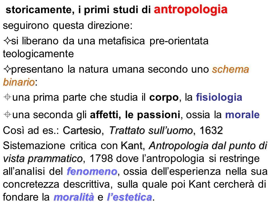 antropologia storicamente, i primi studi di antropologia seguirono questa direzione: si liberano da una metafisica pre-orientata teologicamente schema