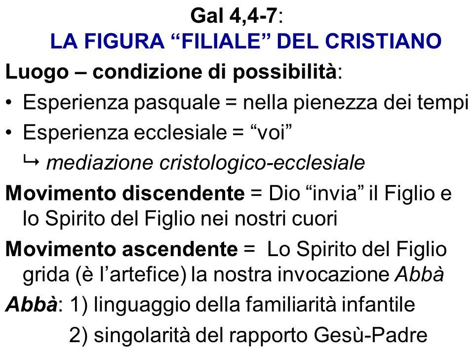 Gal 4,4-7: LA FIGURA FILIALE DEL CRISTIANO Luogo – condizione di possibilità: Esperienza pasquale = nella pienezza dei tempi Esperienza ecclesiale = v