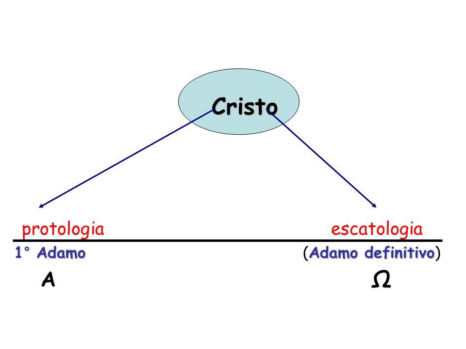 Cristo protologia escatologia 1° AdamoAdamo definitivo 1° Adamo (Adamo definitivo) Α Ω