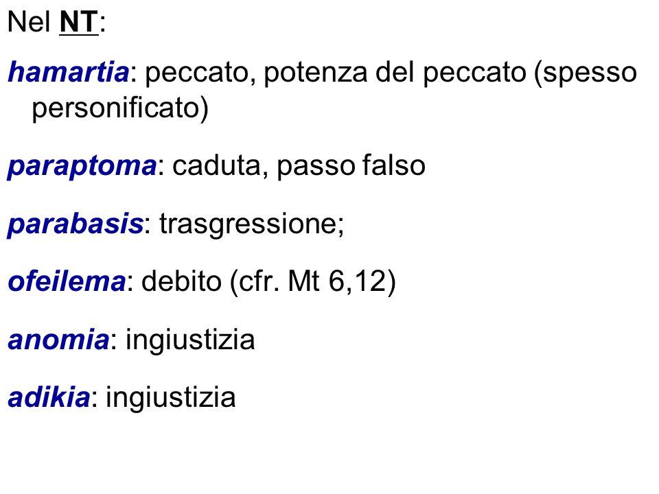 Nel NT: hamartia: peccato, potenza del peccato (spesso personificato) paraptoma: caduta, passo falso parabasis: trasgressione; ofeilema: debito (cfr.