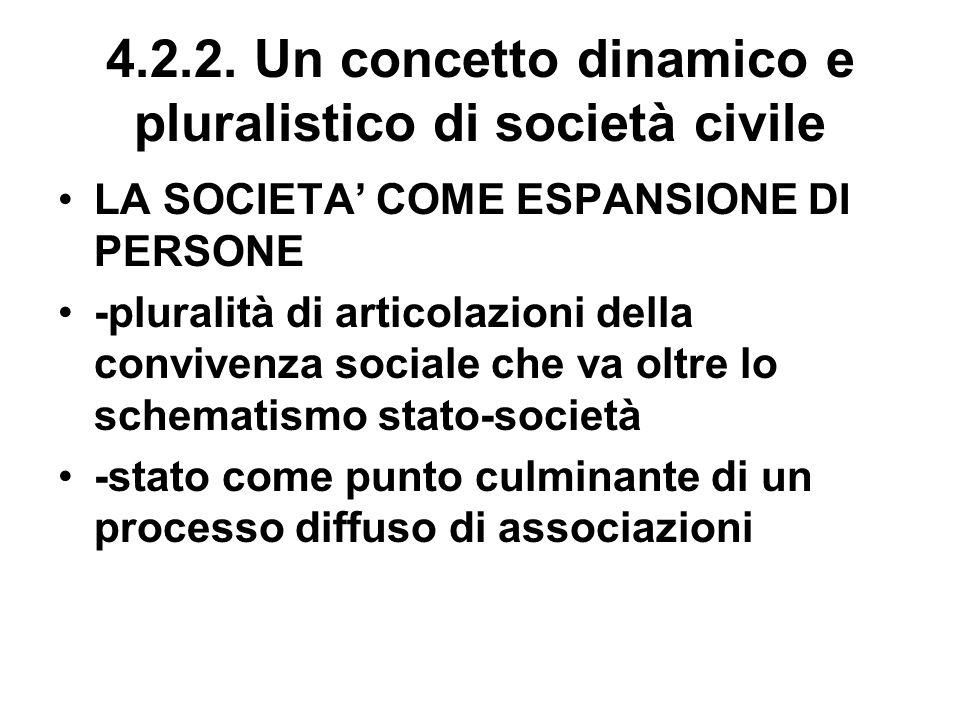 4.2.2. Un concetto dinamico e pluralistico di società civile LA SOCIETA COME ESPANSIONE DI PERSONE -pluralità di articolazioni della convivenza social