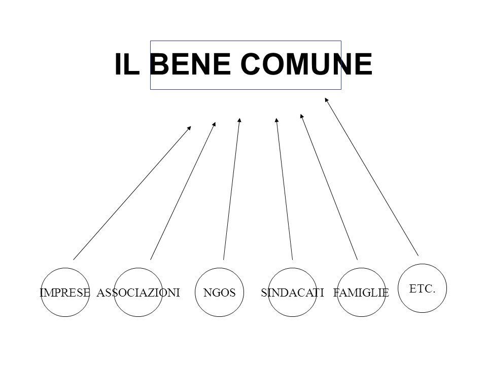 IL BENE COMUNE IMPRESEASSOCIAZIONINGOSSINDACATIFAMIGLIE ETC.
