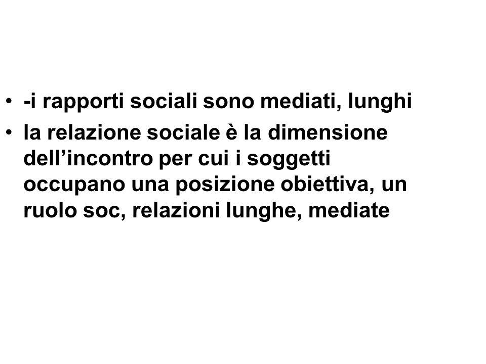 -i rapporti sociali sono mediati, lunghi la relazione sociale è la dimensione dellincontro per cui i soggetti occupano una posizione obiettiva, un ruo