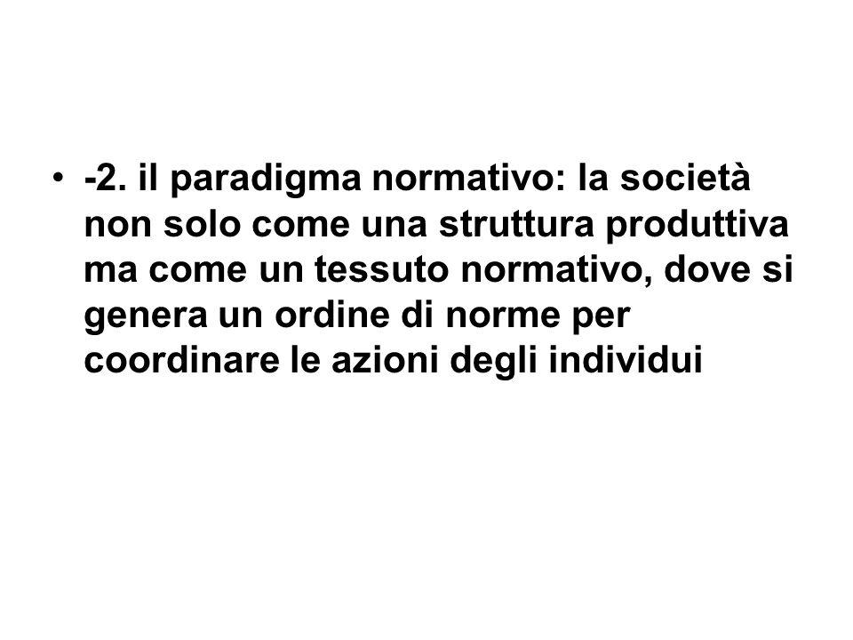 -2. il paradigma normativo: la società non solo come una struttura produttiva ma come un tessuto normativo, dove si genera un ordine di norme per coor