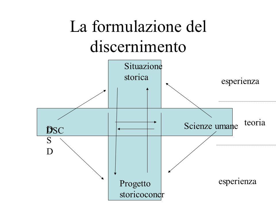 La formulazione del discernimento Situazione storica Progetto storicoconcr DSDDSD DSC Scienze umane esperienza teoria esperienza