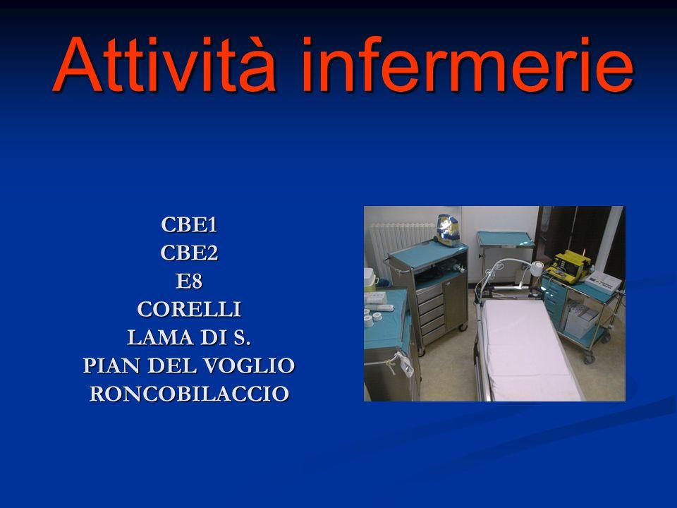 Attività infermerie CBE1 CBE2 E8 CORELLI LAMA DI S. PIAN DEL VOGLIO RONCOBILACCIO
