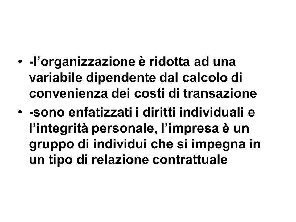 -lorganizzazione è ridotta ad una variabile dipendente dal calcolo di convenienza dei costi di transazione -sono enfatizzati i diritti individuali e lintegrità personale, limpresa è un gruppo di individui che si impegna in un tipo di relazione contrattuale