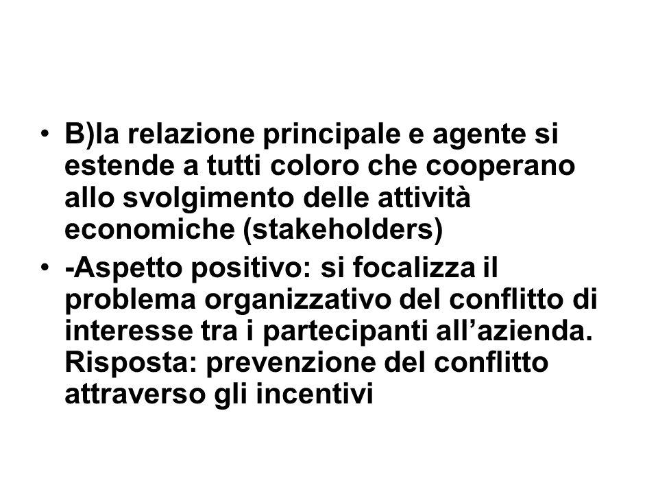 B)la relazione principale e agente si estende a tutti coloro che cooperano allo svolgimento delle attività economiche (stakeholders) -Aspetto positivo: si focalizza il problema organizzativo del conflitto di interesse tra i partecipanti allazienda.
