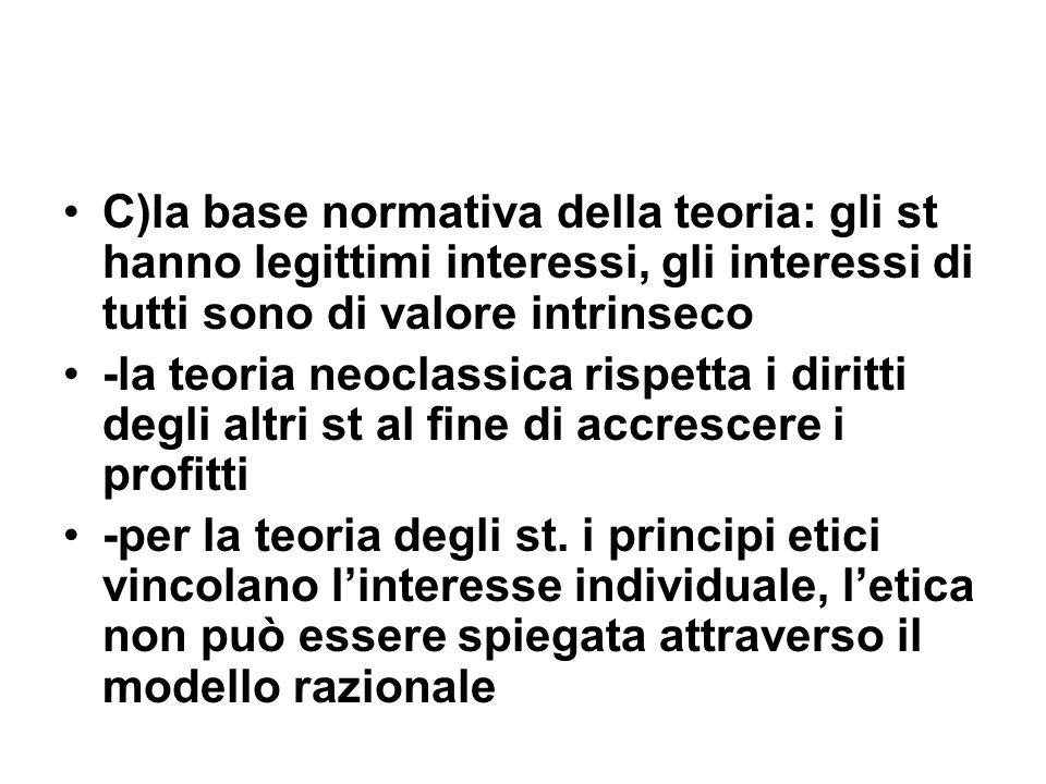 C)la base normativa della teoria: gli st hanno legittimi interessi, gli interessi di tutti sono di valore intrinseco -la teoria neoclassica rispetta i diritti degli altri st al fine di accrescere i profitti -per la teoria degli st.