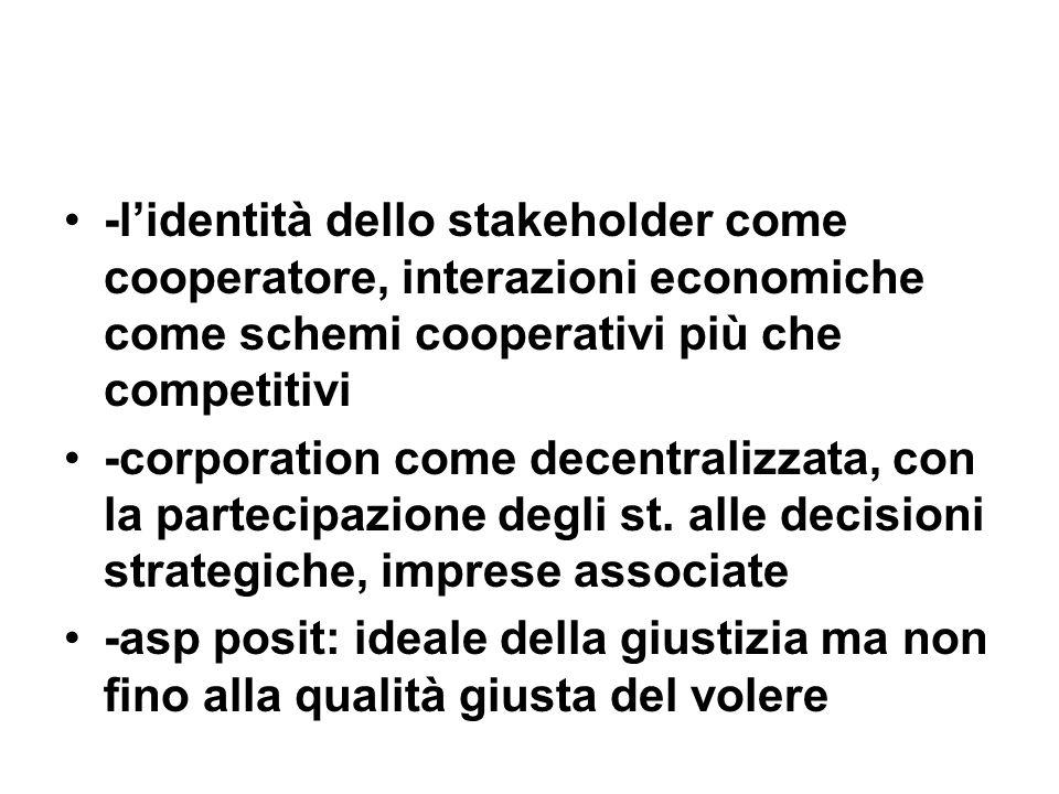 -lidentità dello stakeholder come cooperatore, interazioni economiche come schemi cooperativi più che competitivi -corporation come decentralizzata, con la partecipazione degli st.